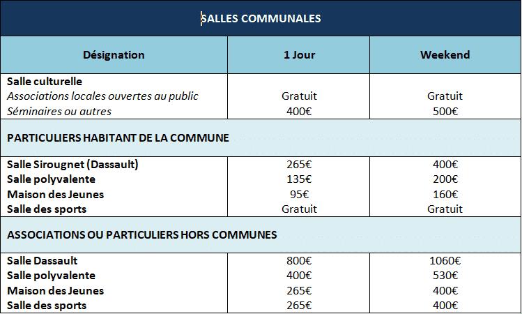tarifs-salles-communales