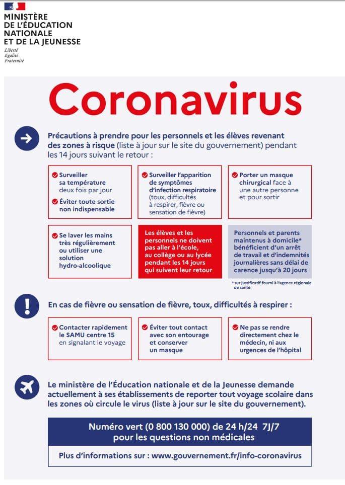 coronavirus-précaution