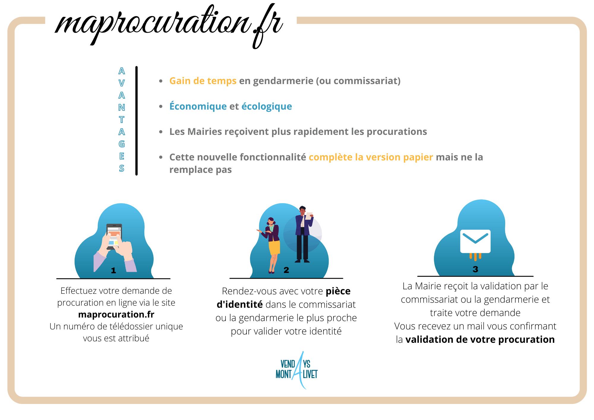 maprocuration.fr